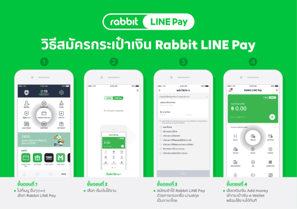 วิธีชำระด้วย Rabbit LINE Pay 1